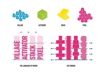 Die Ausstellung vermittelt vier zentrale Begriffe des Designprozesses von MVRDV.