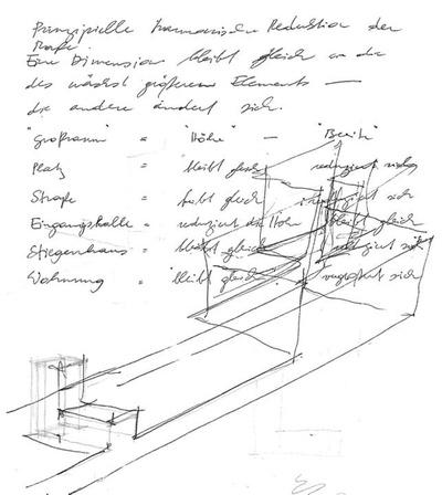 Skizze von Rainer Köberl, 1983