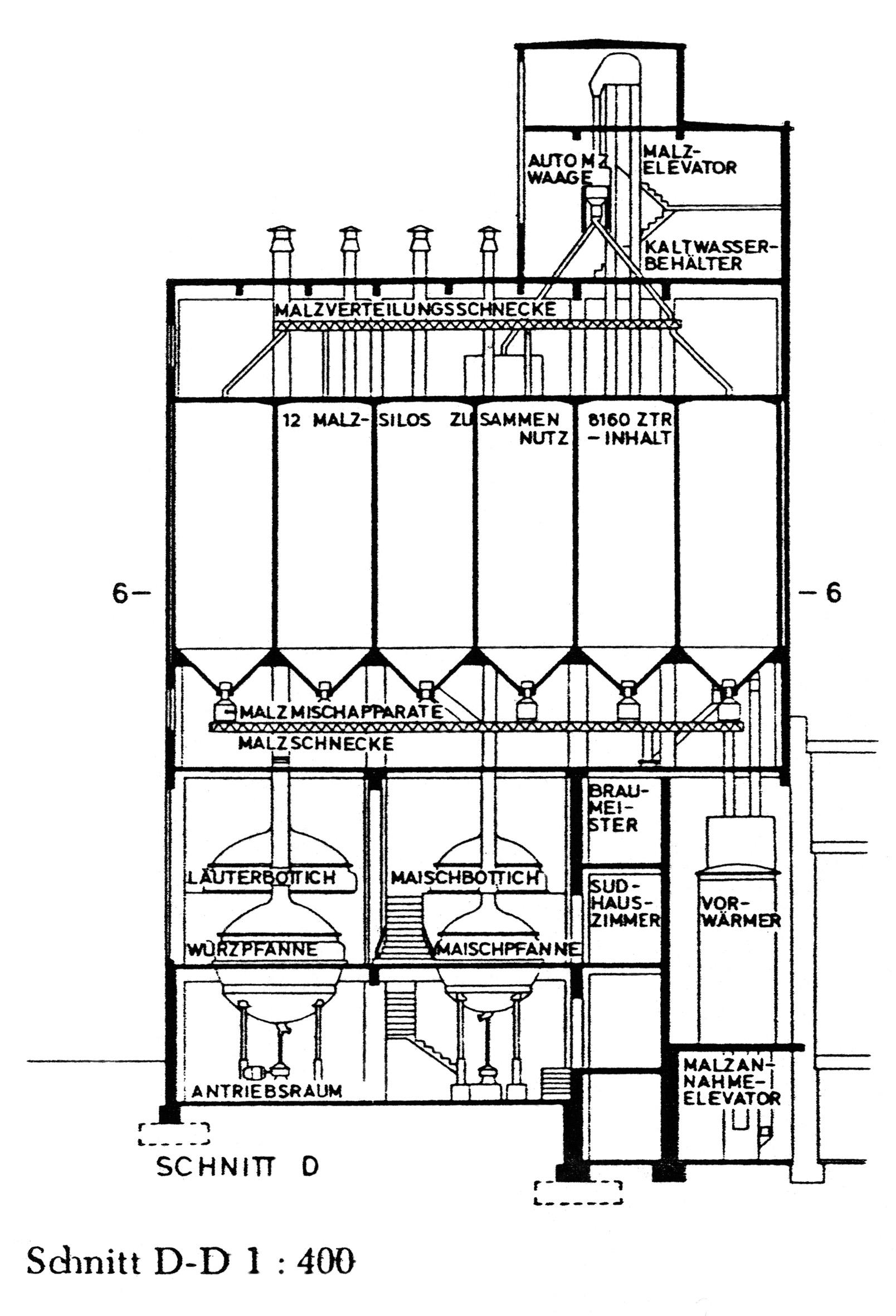 presseunterlagen zum sudhaus des adambräu — aut. architektur und tirol
